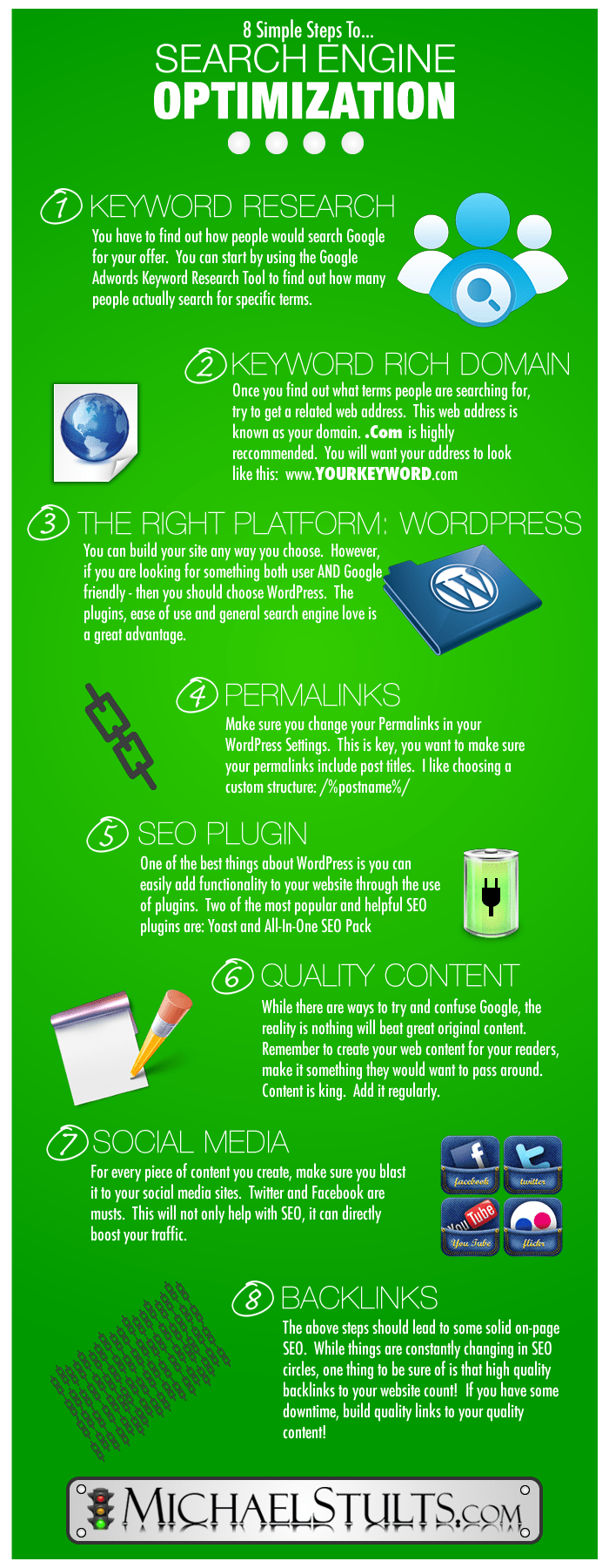 Search Engine Optimization (SEO) inforgraphic