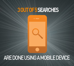 3 out of 5 Searches Mobile Device