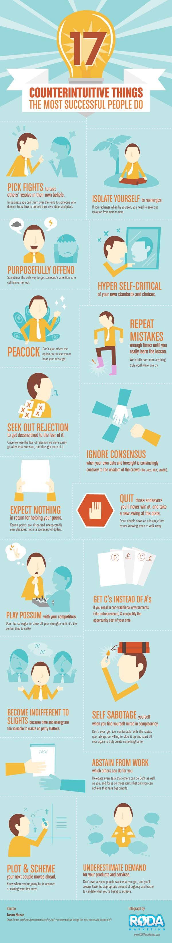 Things Successful People Do - Infograph